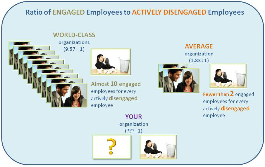 Employee_Engagement_Infographic